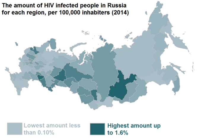 Most new HIV infections in Europe are in Russia