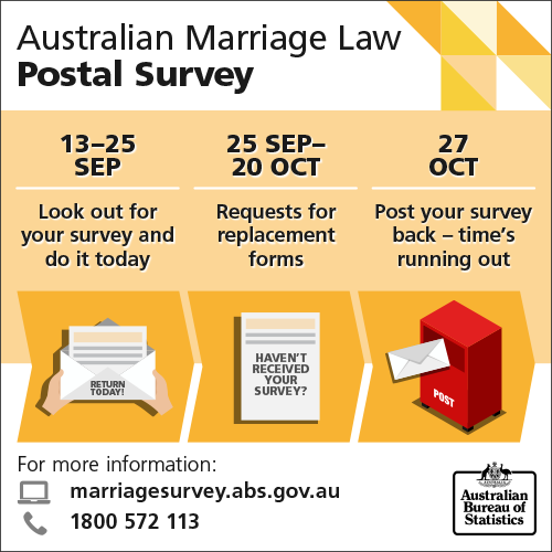 australia marriage equality dates