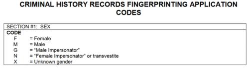 fingerprint application