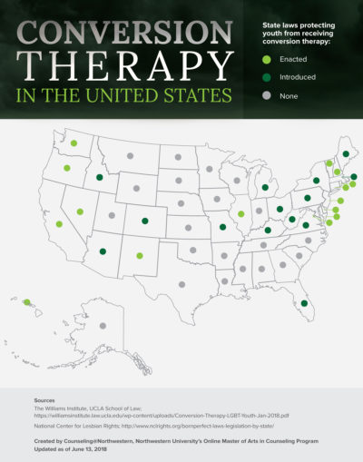 Statistics about conversion therapy in the United States