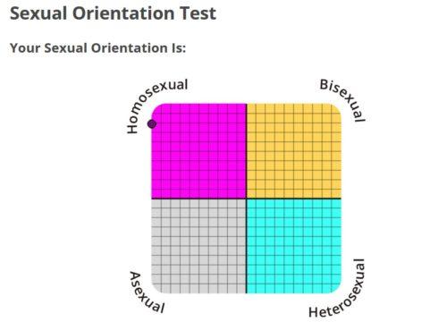 Тест на гей ориентацию онлайн