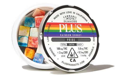Plus Products, Rainbow Sorbet gummies, San Francisco LGBT Center, donation, queer, donation